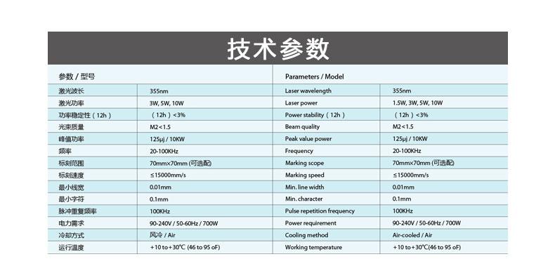 ca88会员登录 ca88亚洲城官网会员登录,欢迎光临_自动化二维码ca88会员登录参数图