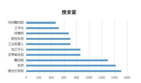 ca88会员登录,ca88亚洲城官网会员登录,ca88亚洲城,ca88亚洲城官网_2017年ca88会员登录行业趋势图