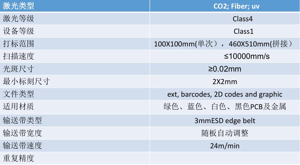 ca88会员登录|ca88亚洲城官网会员登录,欢迎光临_全自动PCB板激光打码机参数1