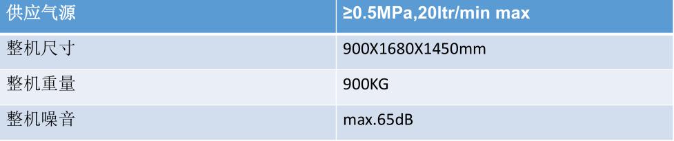 ca88会员登录|ca88亚洲城官网会员登录,欢迎光临_全自动PCB板激光打码机参数3