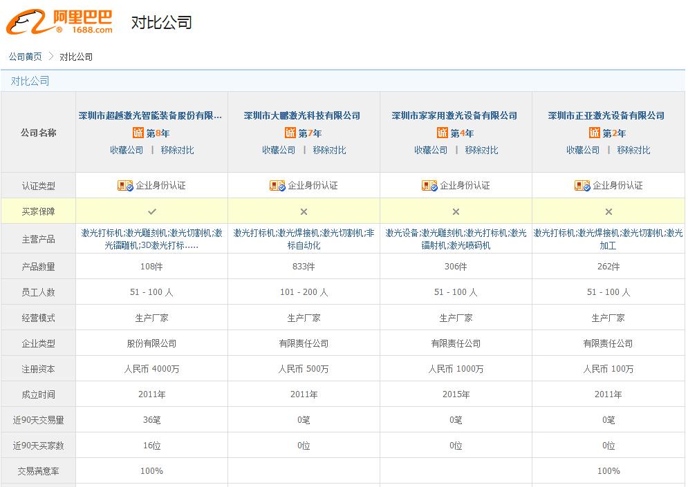 ca88会员登录|ca88亚洲城官网会员登录,欢迎光临_a88亚洲城激光专注激光设备发展